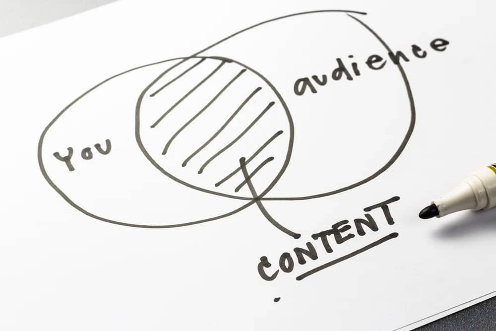 Content creation and digitisation